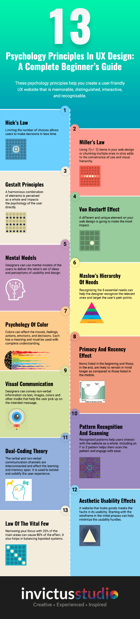 13 Psychology Principles
