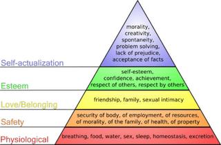 Need Pyramid
