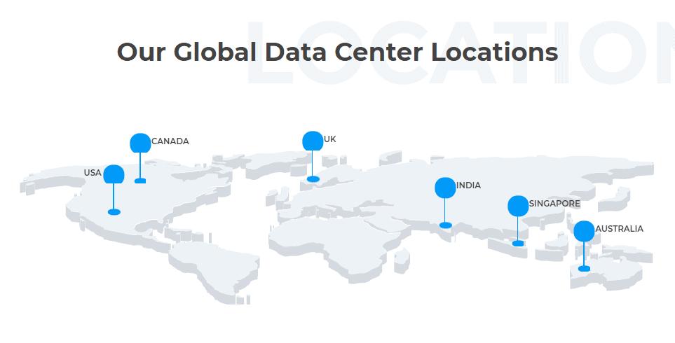 MilesWeb datacenters